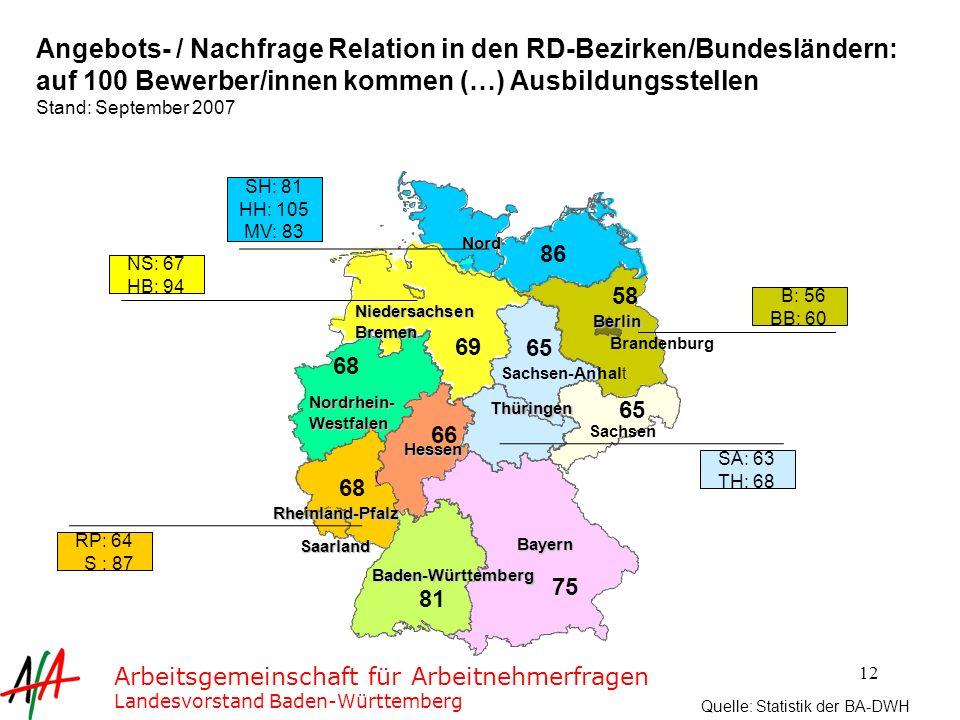 Angebots- / Nachfrage Relation in den RD-Bezirken/Bundesländern: