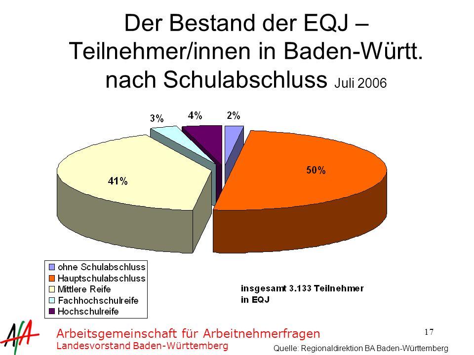 Der Bestand der EQJ –Teilnehmer/innen in Baden-Württ
