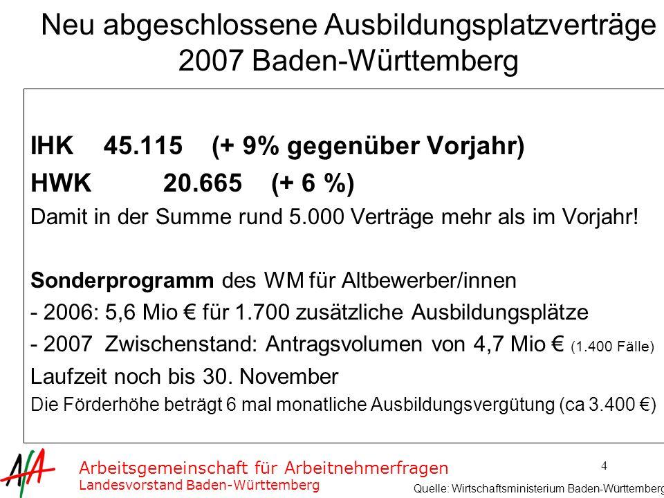 Neu abgeschlossene Ausbildungsplatzverträge 2007 Baden-Württemberg