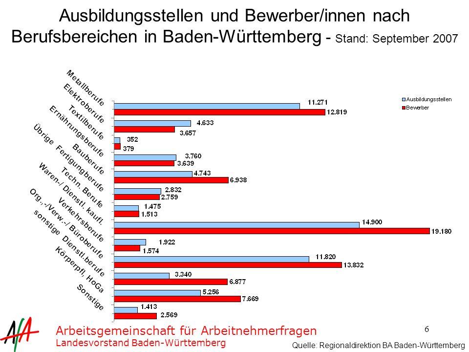 Ausbildungsstellen und Bewerber/innen nach Berufsbereichen in Baden-Württemberg - Stand: September 2007