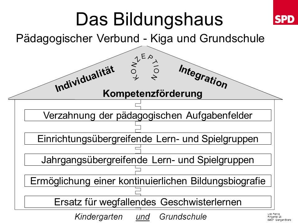 Das Bildungshaus Pädagogischer Verbund - Kiga und Grundschule