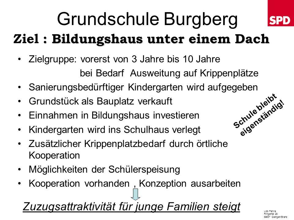 Grundschule Burgberg Ziel : Bildungshaus unter einem Dach