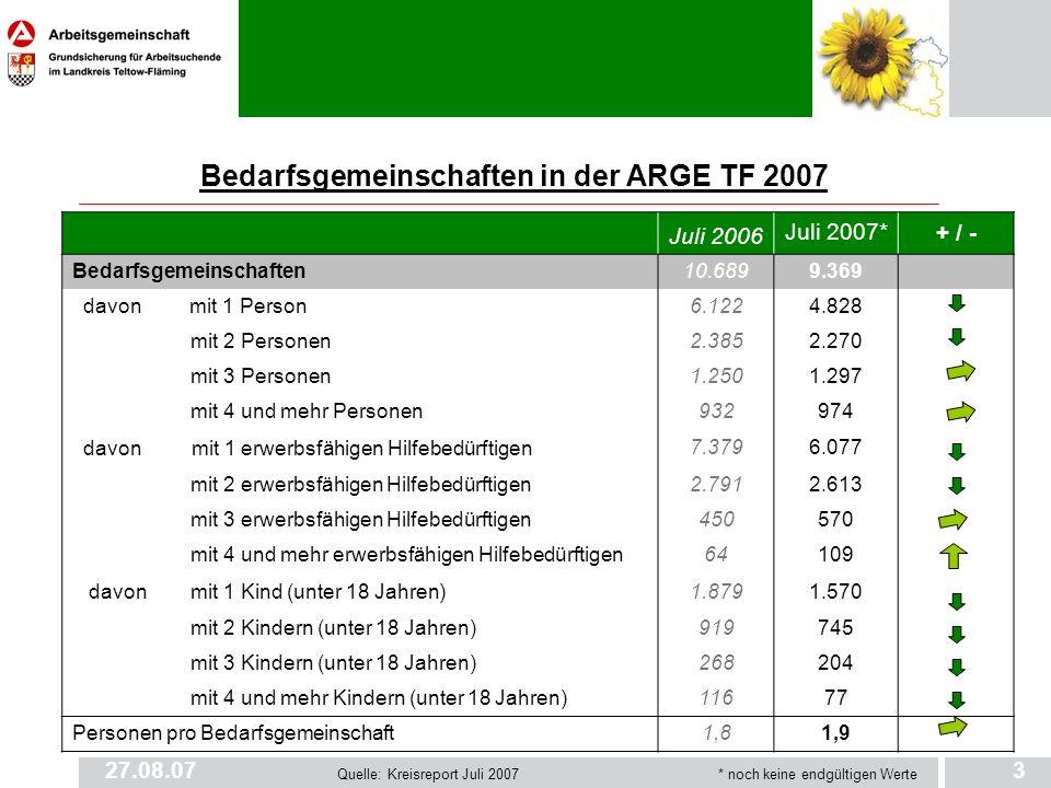 Bedarfsgemeinschaften in der ARGE TF 2007