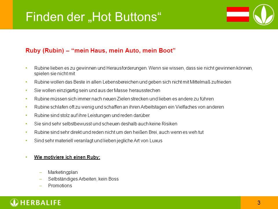 "Finden der ""Hot Buttons"