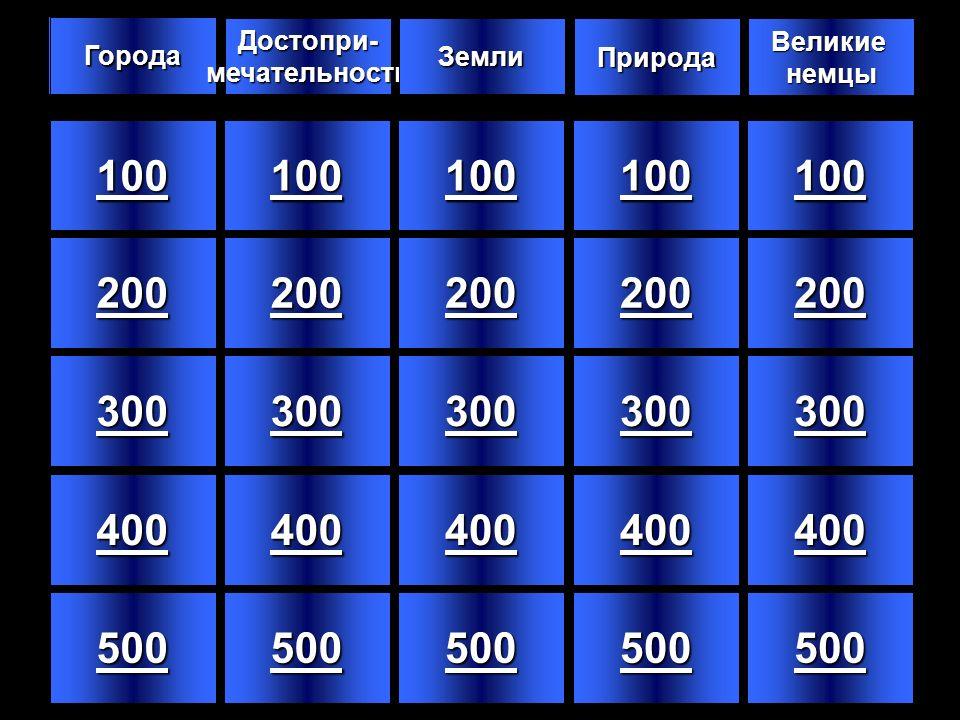Города Достопри- мечательности. Slide 2-Category Selection.