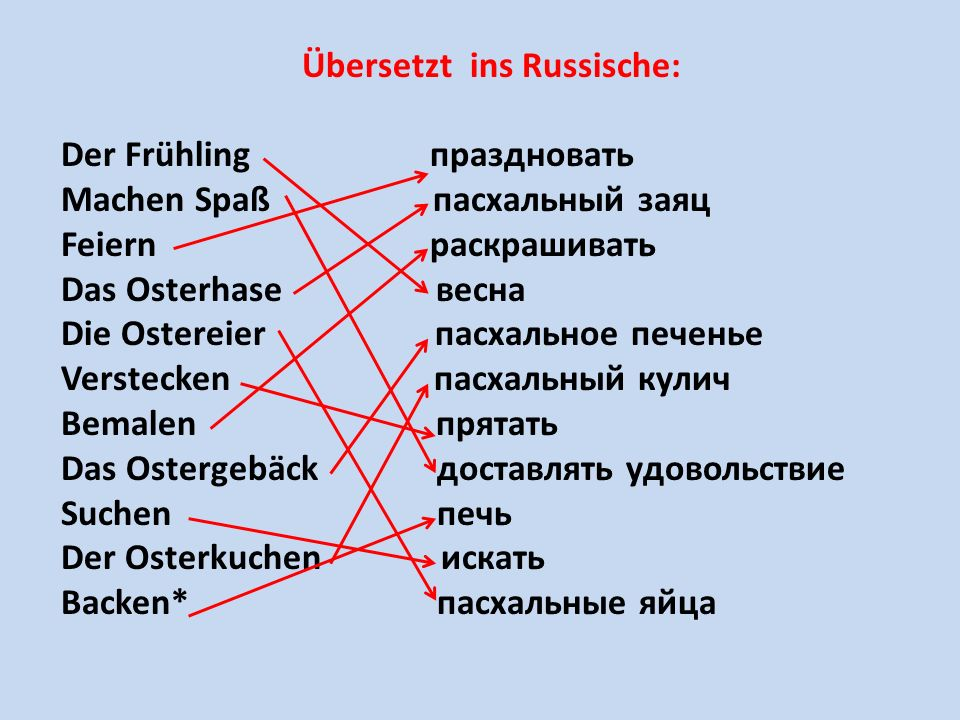 Übersetzt ins Russische: