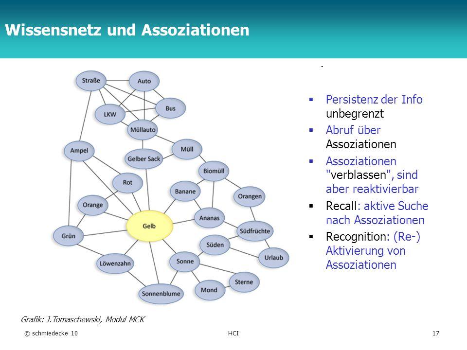 Wissensnetz und Assoziationen