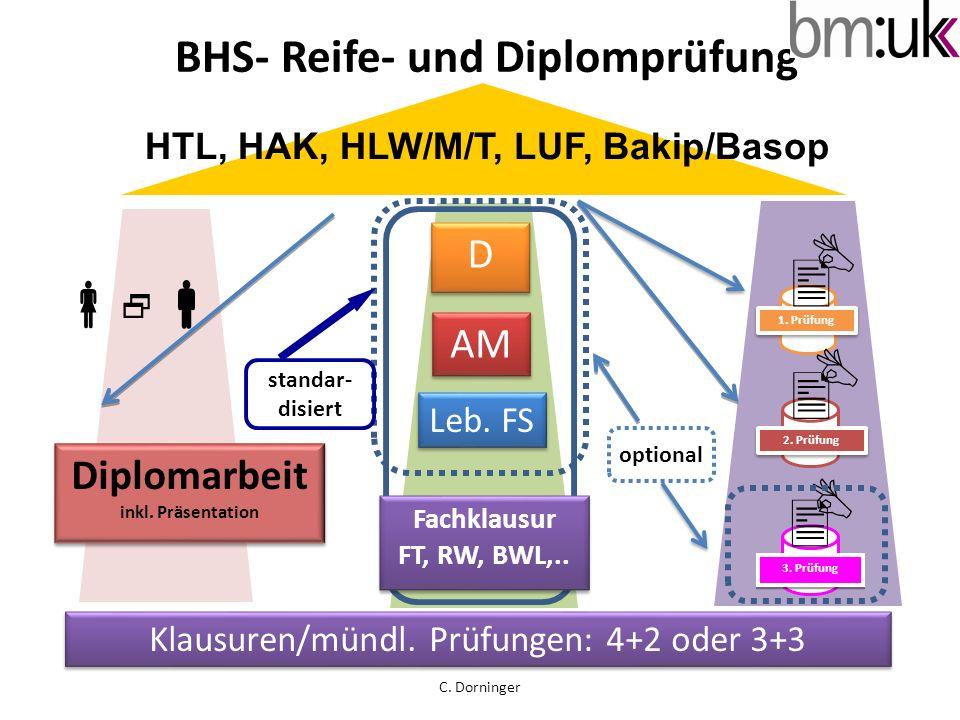 BHS- Reife- und Diplomprüfung
