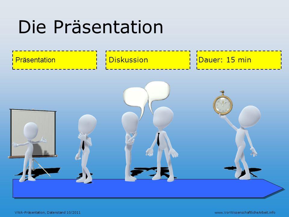 Die Präsentation Präsentation Diskussion Dauer: 15 min