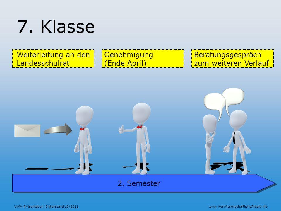 7. Klasse Weiterleitung an den Landesschulrat Genehmigung (Ende April)