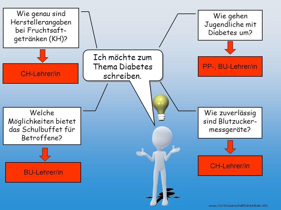 Ich möchte zum Thema Diabetes schreiben.