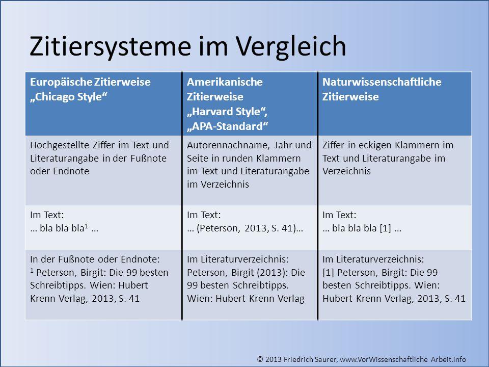 Zitiersysteme im Vergleich
