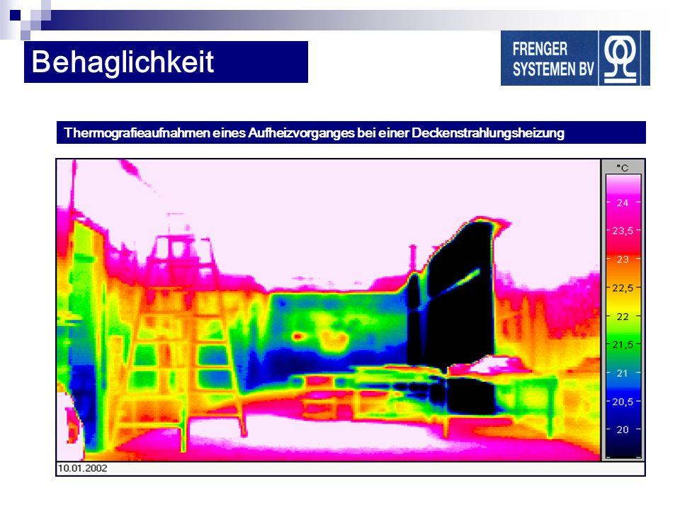 Behaglichkeit Thermografieaufnahmen eines Aufheizvorganges bei einer Deckenstrahlungsheizung