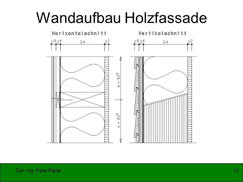 Wandaufbau Holzfassade