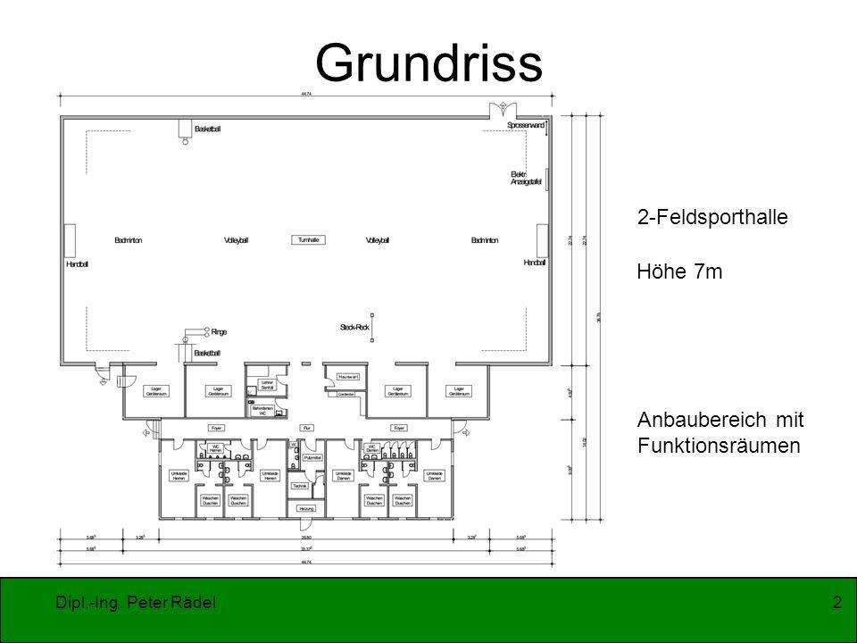 Grundriss 2-Feldsporthalle Höhe 7m Anbaubereich mit Funktionsräumen