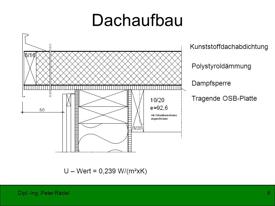 Dachaufbau Kunststoffdachabdichtung Polystyroldämmung Dampfsperre