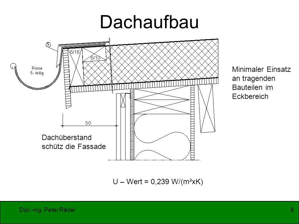 Dachaufbau Minimaler Einsatz an tragenden Bauteilen im Eckbereich