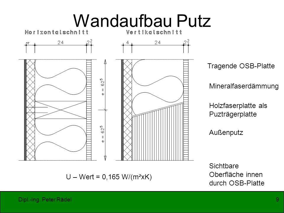 Wandaufbau Putz Tragende OSB-Platte Mineralfaserdämmung