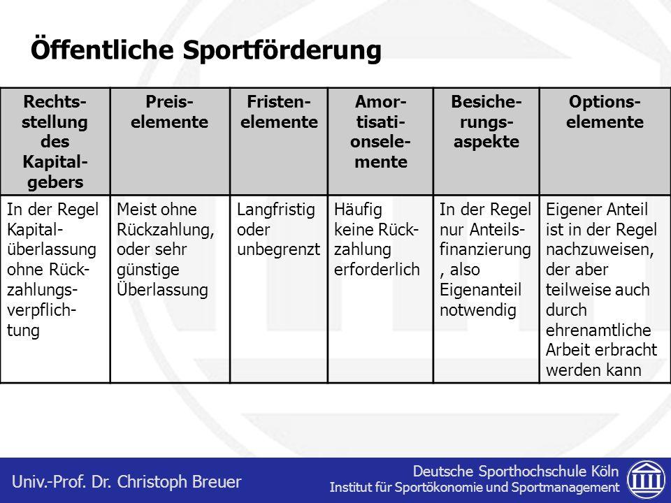 Öffentliche Sportförderung