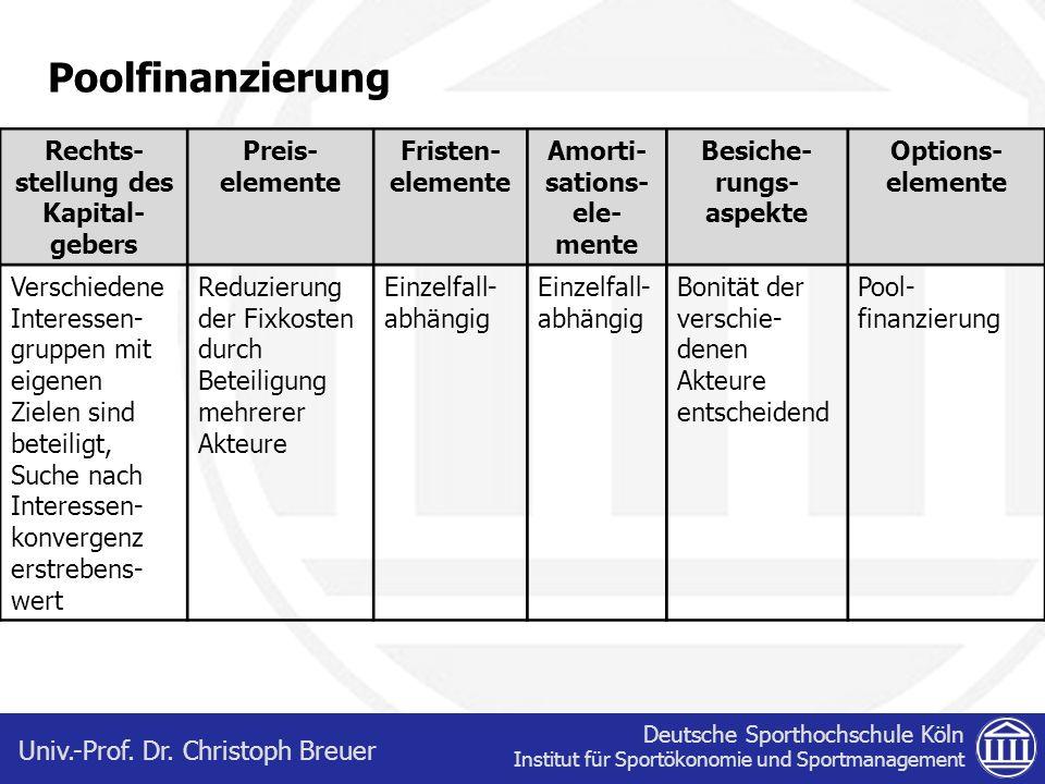 Poolfinanzierung Rechts-stellung des Kapital-gebers Preis-elemente
