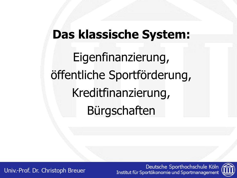 Das klassische System: