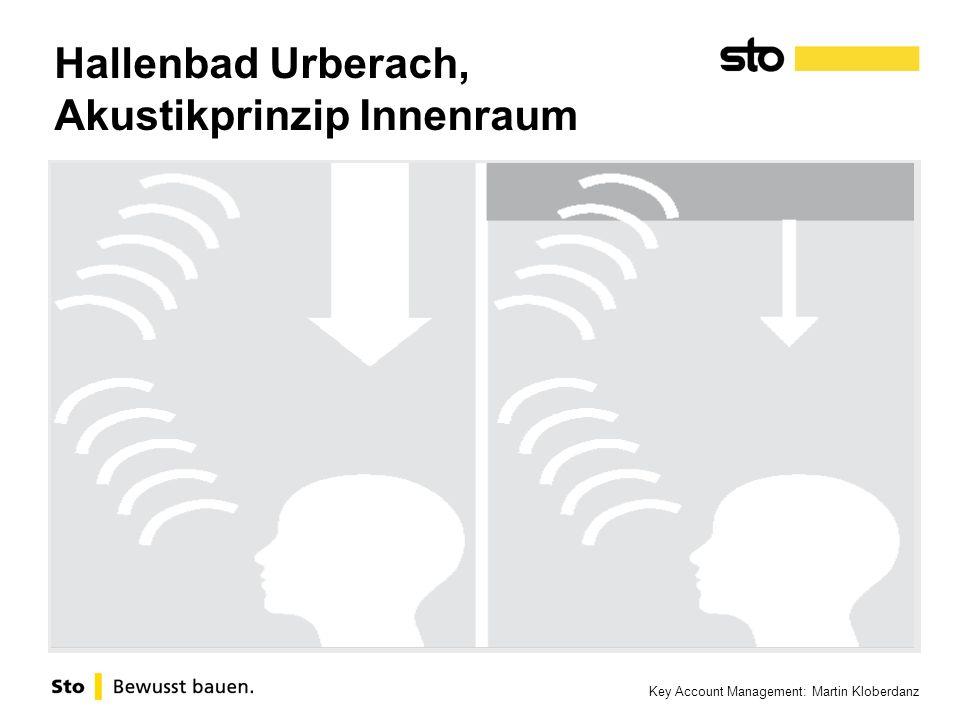 Hallenbad Urberach, Akustikprinzip Innenraum