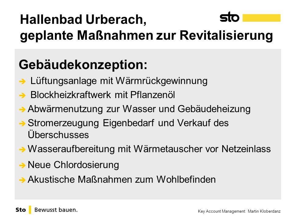Hallenbad Urberach, geplante Maßnahmen zur Revitalisierung