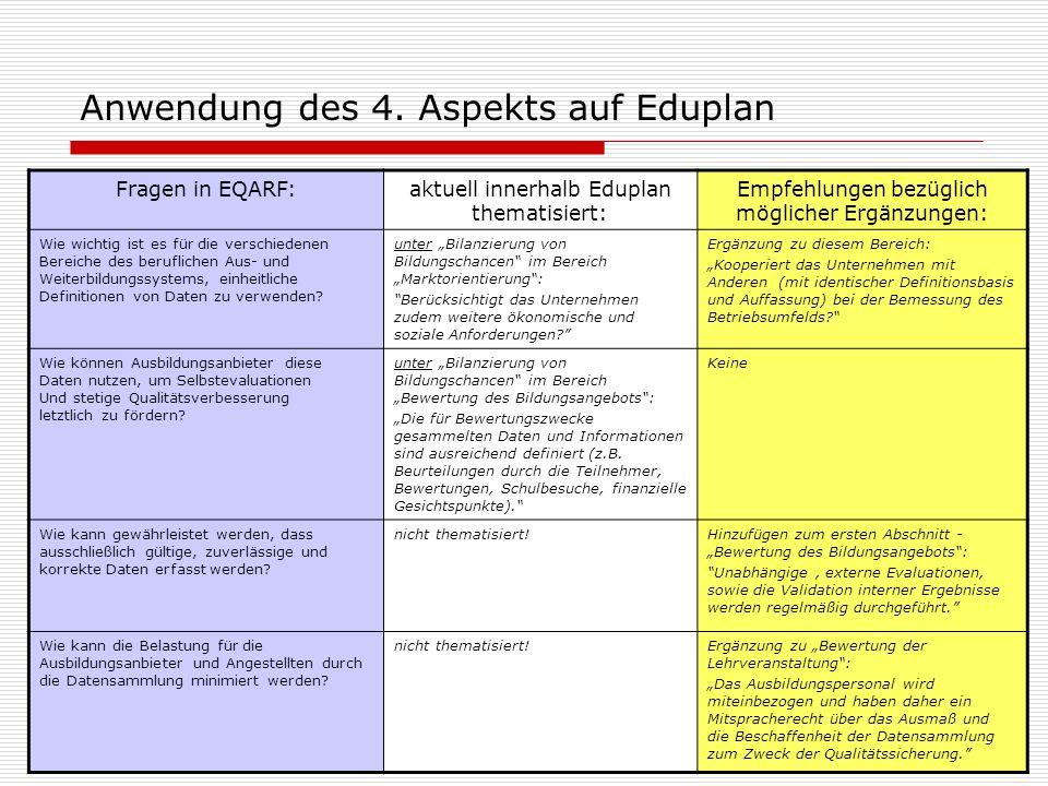 Anwendung des 4. Aspekts auf Eduplan