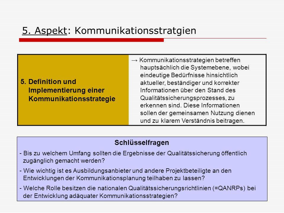 5. Aspekt: Kommunikationsstratgien