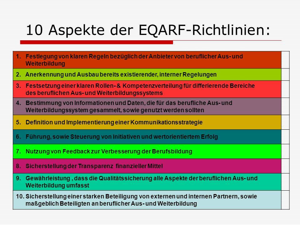 10 Aspekte der EQARF-Richtlinien: