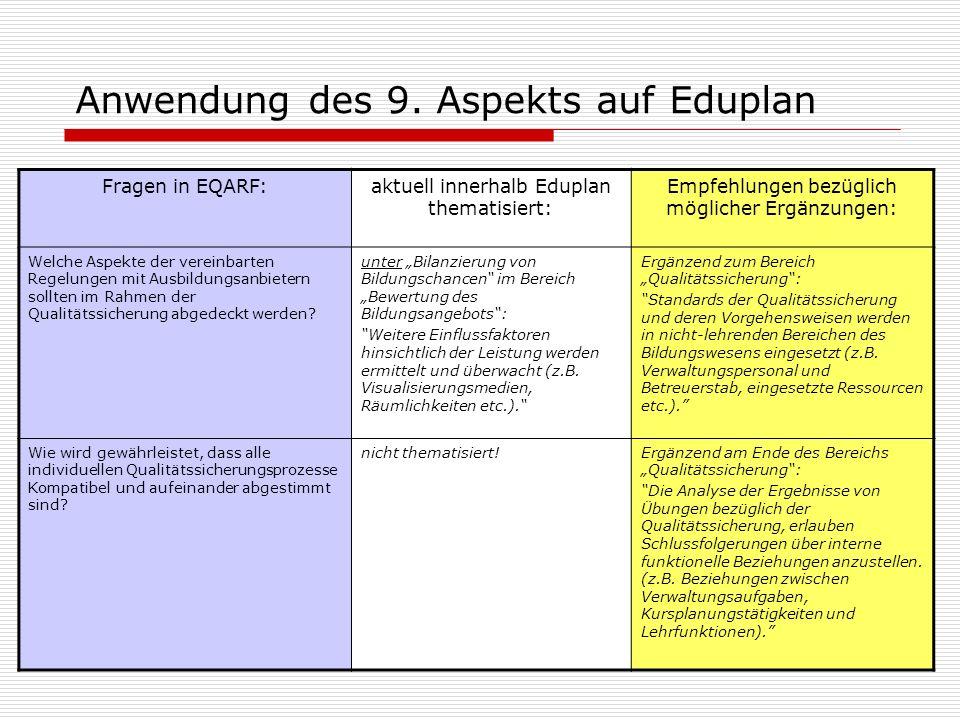 Anwendung des 9. Aspekts auf Eduplan