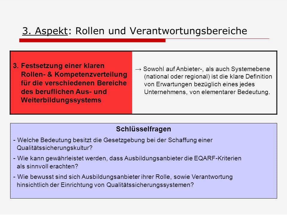3. Aspekt: Rollen und Verantwortungsbereiche