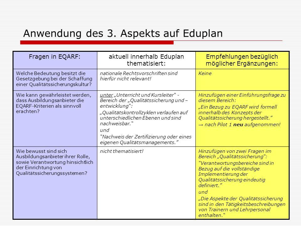 Anwendung des 3. Aspekts auf Eduplan
