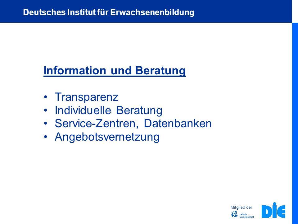 Information und Beratung Transparenz Individuelle Beratung