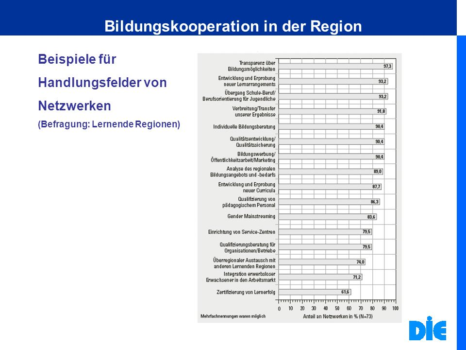 Bildungskooperation in der Region
