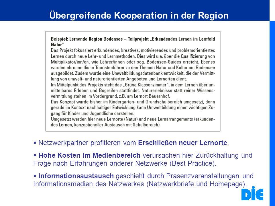 Übergreifende Kooperation in der Region