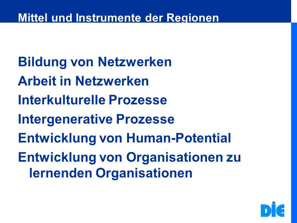 Mittel und Instrumente der Regionen