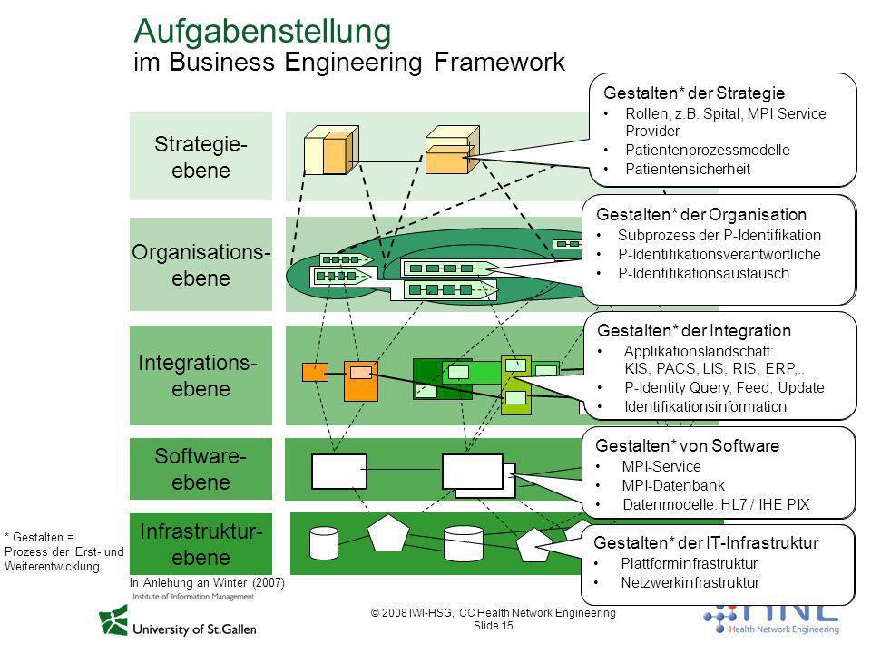 Aufgabenstellung im Business Engineering Framework