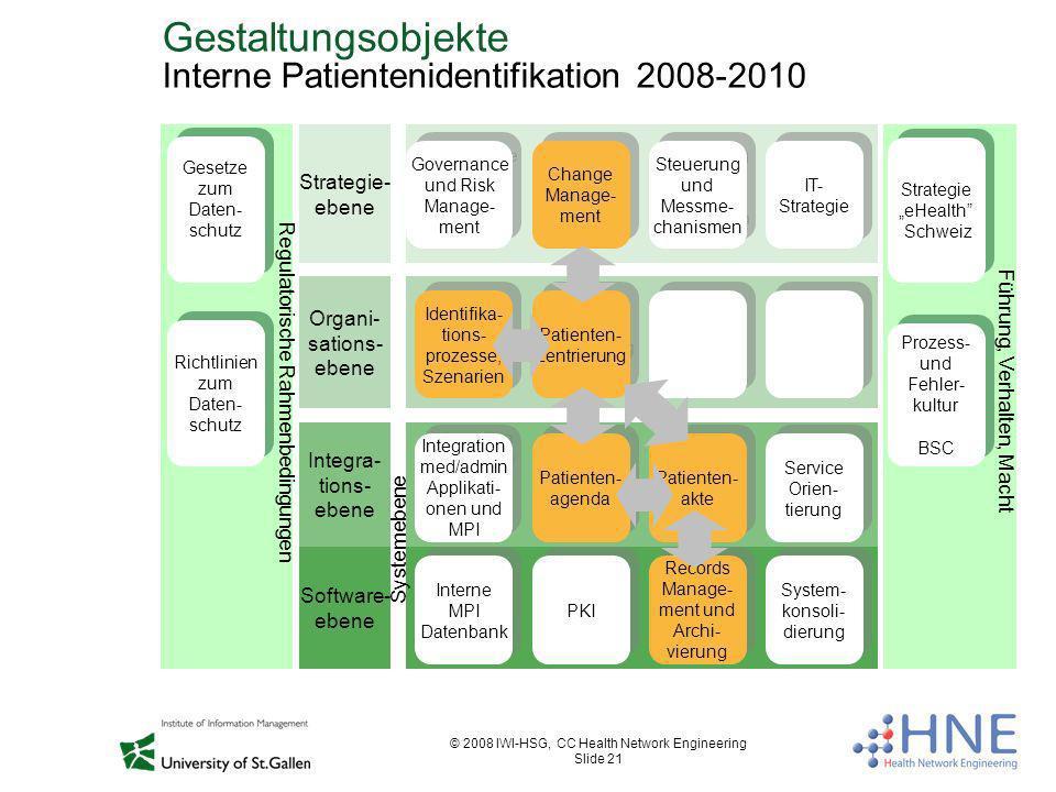 Gestaltungsobjekte Interne Patientenidentifikation 2008-2010