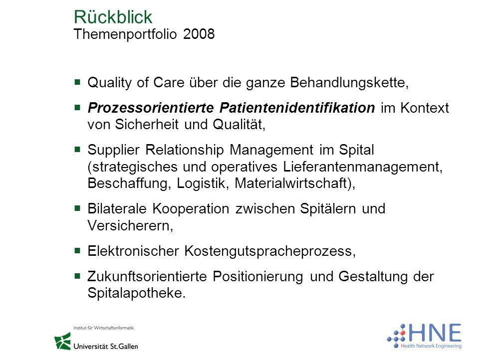 Rückblick Themenportfolio 2008