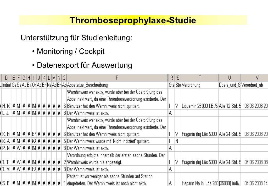 Thromboseprophylaxe-Studie