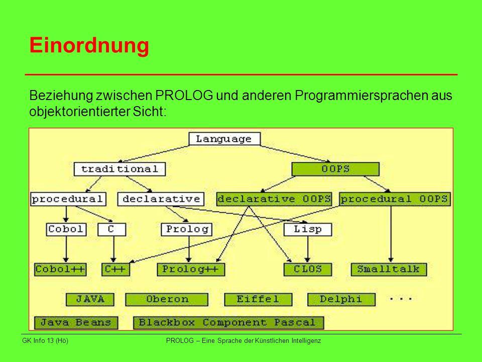 Einordnung Beziehung zwischen PROLOG und anderen Programmiersprachen aus objektorientierter Sicht: GK Info 13 (Hö)