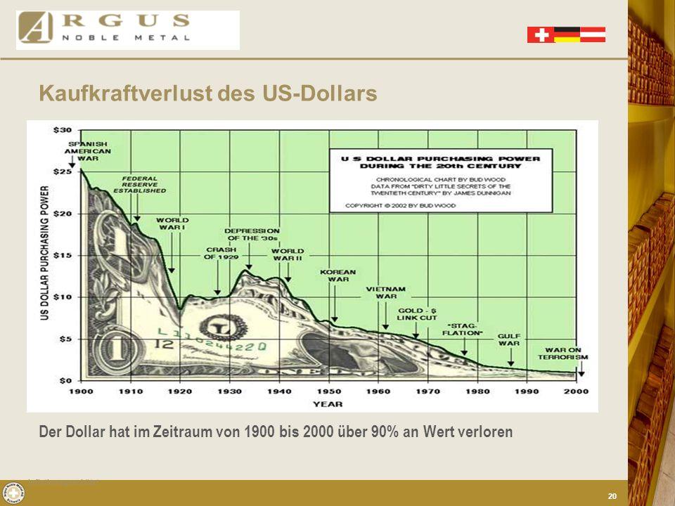 Kaufkraftverlust des US-Dollars