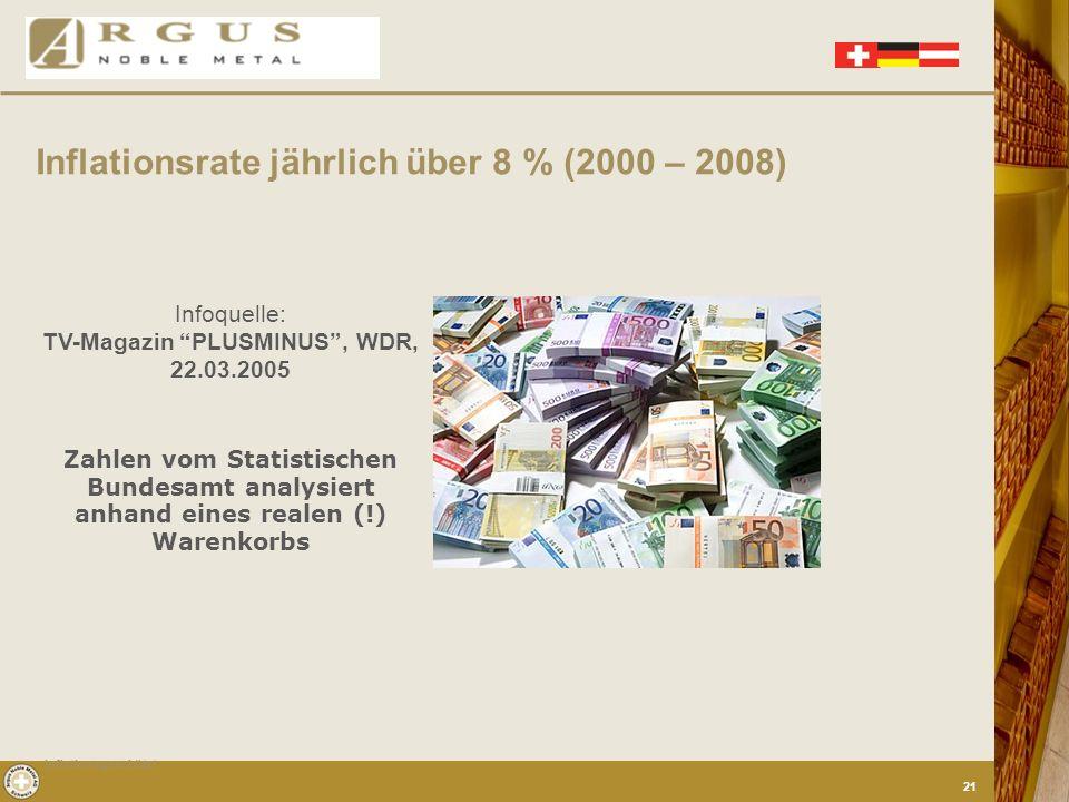 Inflationsrate jährlich über 8 % (2000 – 2008)