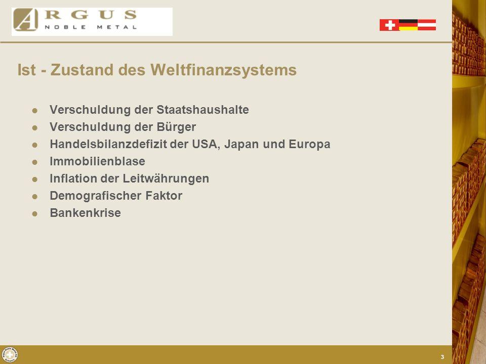 Ist - Zustand des Weltfinanzsystems