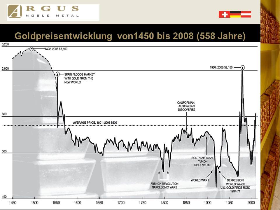 Goldpreisentwicklung von1450 bis 2008 (558 Jahre)