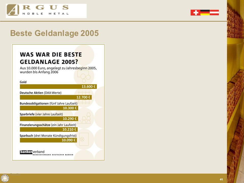 Beste Geldanlage 2005 Rendite 41