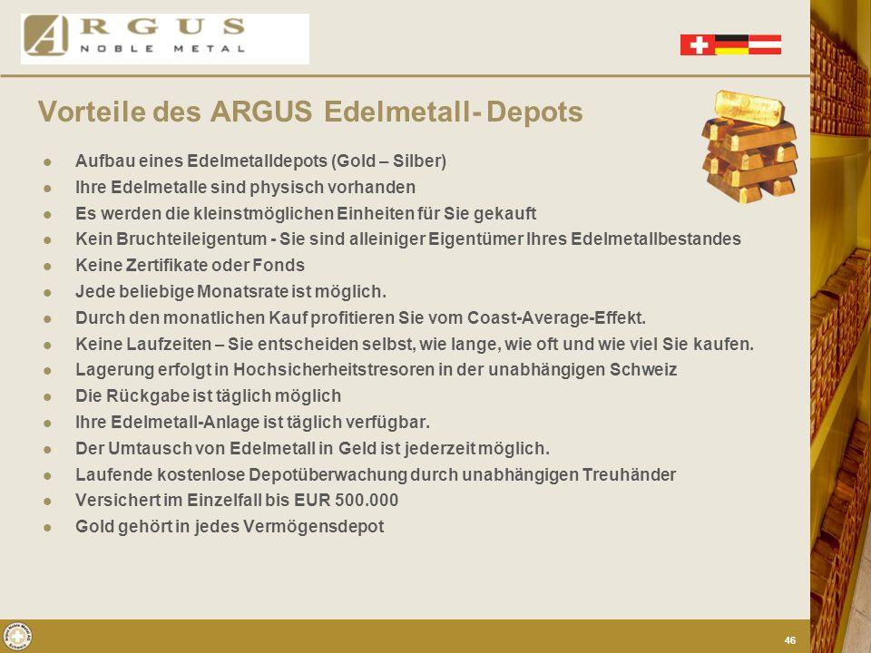 Vorteile des ARGUS Edelmetall- Depots