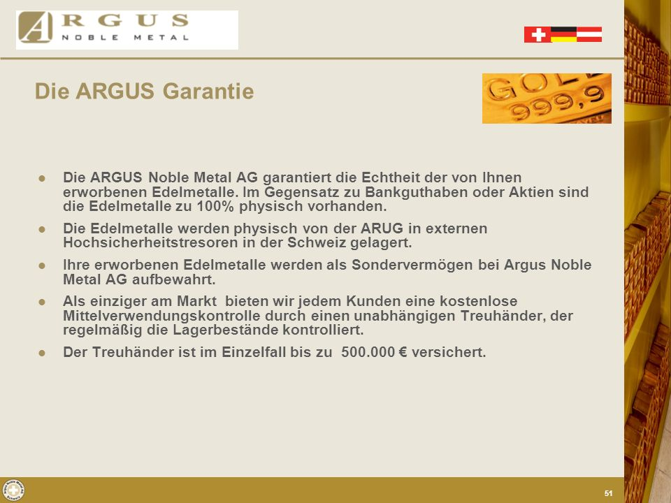 Die ARGUS Garantie
