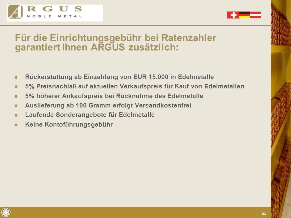 Für die Einrichtungsgebühr bei Ratenzahler garantiert Ihnen ARGUS zusätzlich: